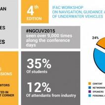 IFAC NGCUV 2015